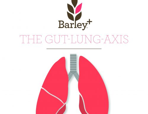 The Gut Lung Axis